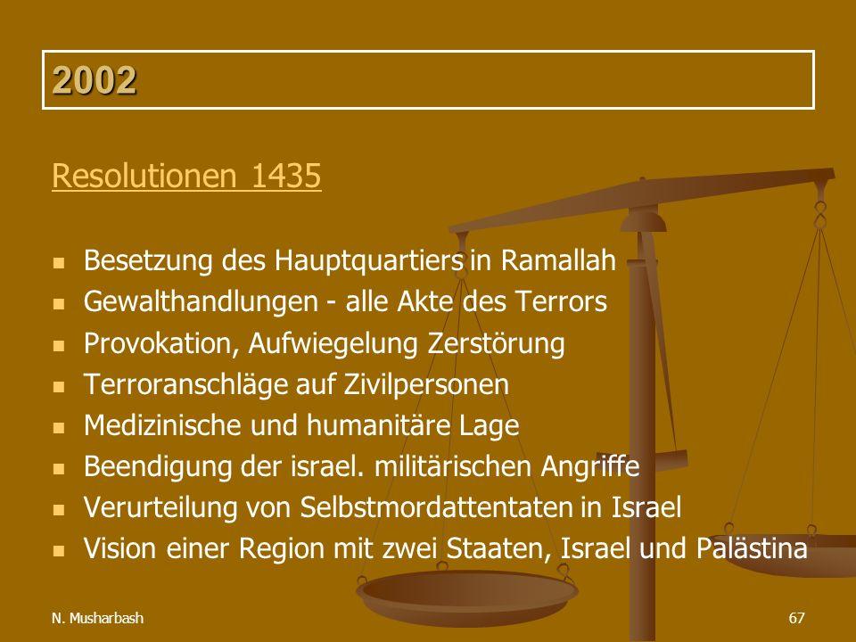 N. Musharbash67 2002 Resolutionen 1435 Besetzung des Hauptquartiers in Ramallah Gewalthandlungen - alle Akte des Terrors Provokation, Aufwiegelung Zer