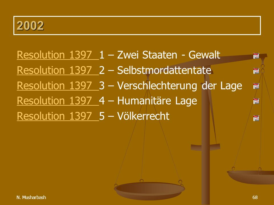 N. Musharbash68 2002 Resolution 1397 Resolution 1397 1 – Zwei Staaten - Gewalt Resolution 1397 Resolution 1397 2 – Selbstmordattentate Resolution 1397