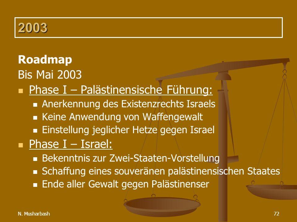 N. Musharbash72 2003 Roadmap Bis Mai 2003 Phase I – Palästinensische Führung: Anerkennung des Existenzrechts Israels Keine Anwendung von Waffengewalt