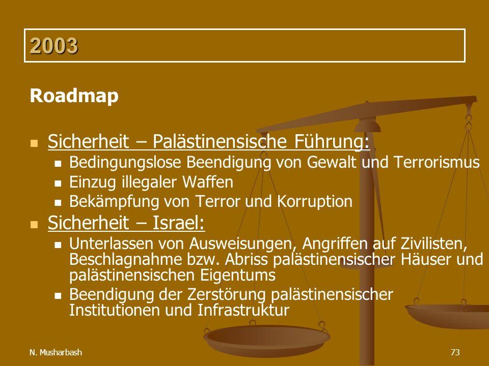 N. Musharbash73 2003 Roadmap Sicherheit – Palästinensische Führung: Bedingungslose Beendigung von Gewalt und Terrorismus Einzug illegaler Waffen Bekäm