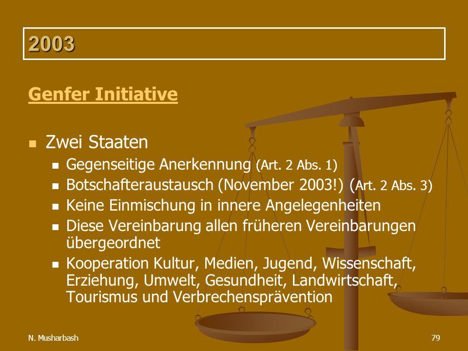 N.Musharbash79 2003 Genfer Initiative Zwei Staaten Gegenseitige Anerkennung (Art.