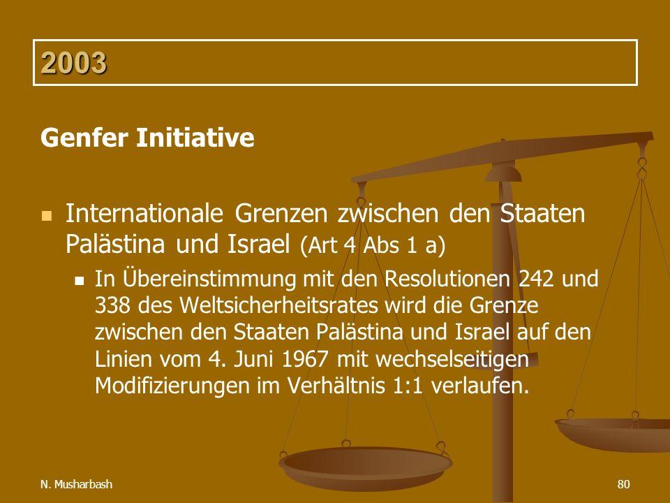 N. Musharbash80 2003 Genfer Initiative Internationale Grenzen zwischen den Staaten Palästina und Israel (Art 4 Abs 1 a) In Übereinstimmung mit den Res