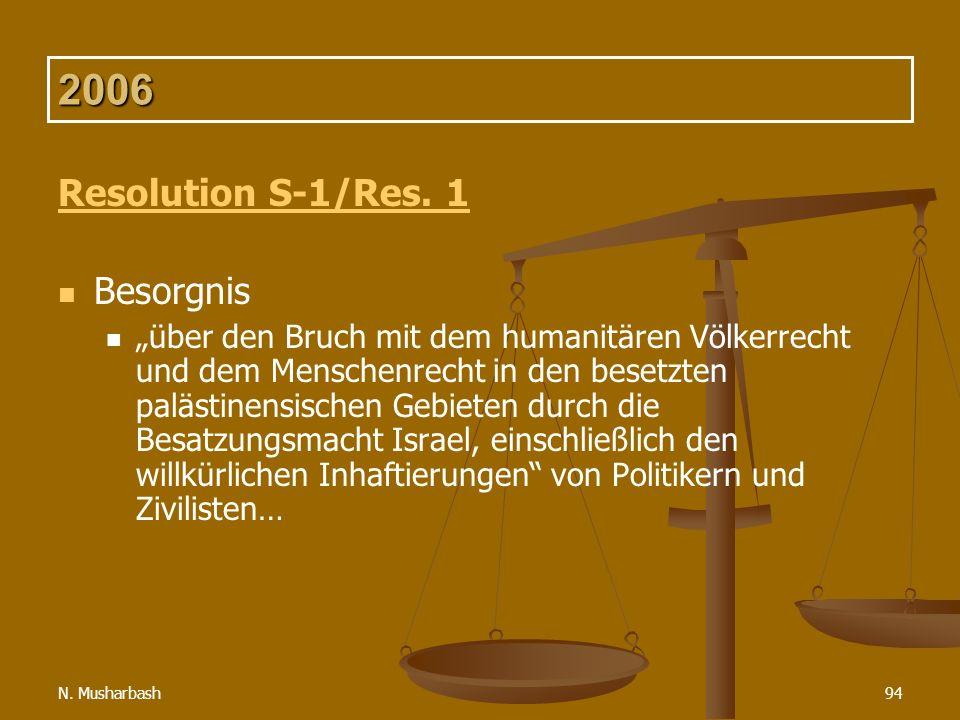 N.Musharbash94 2006 Resolution S-1/Res.