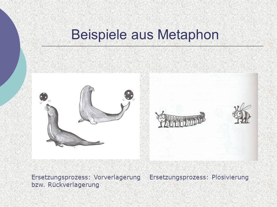 Beispiele aus Metaphon Ersetzungsprozess: Vorverlagerung bzw. Rückverlagerung Ersetzungsprozess: Plosivierung