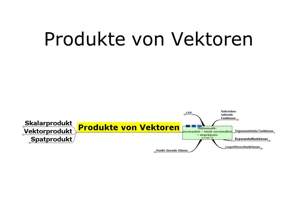 Produkte von Vektoren