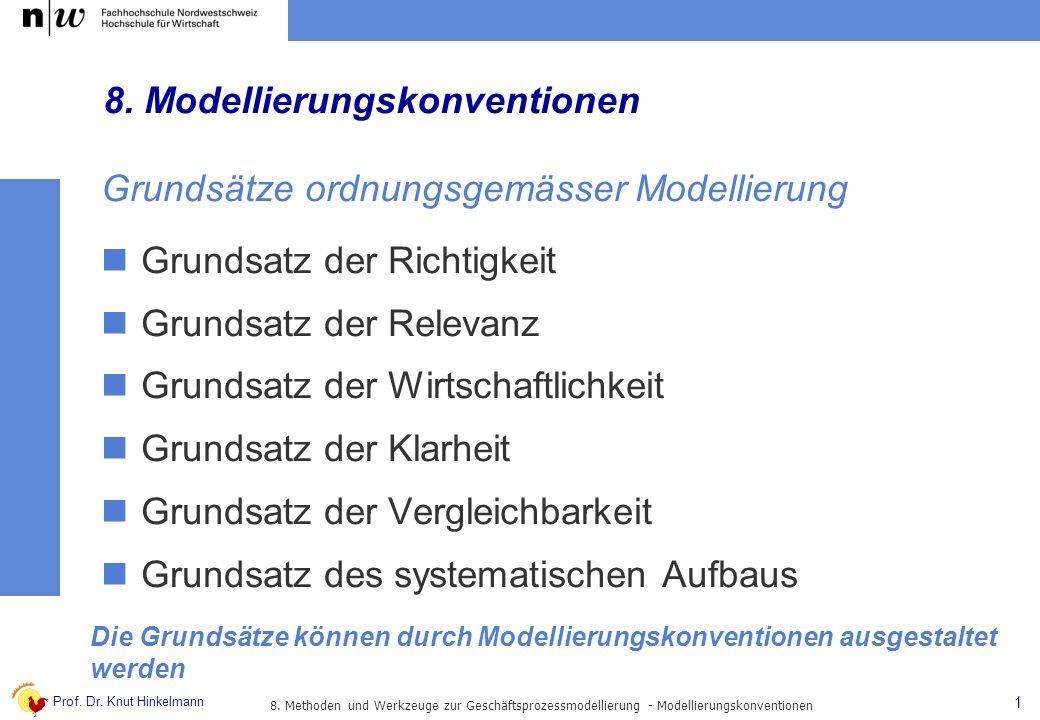 Prof. Dr. Knut Hinkelmann 1 8. Modellierungskonventionen Grundsätze ordnungsgemässer Modellierung Grundsatz der Richtigkeit Grundsatz der Relevanz Gru