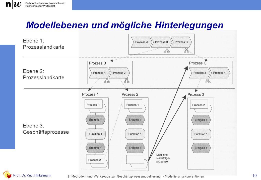 Prof. Dr. Knut Hinkelmann 10 Modellebenen und mögliche Hinterlegungen Ebene 1: Prozesslandkarte Ebene 2: Prozesslandkarte Ebene 3: Geschäftsprozesse 8