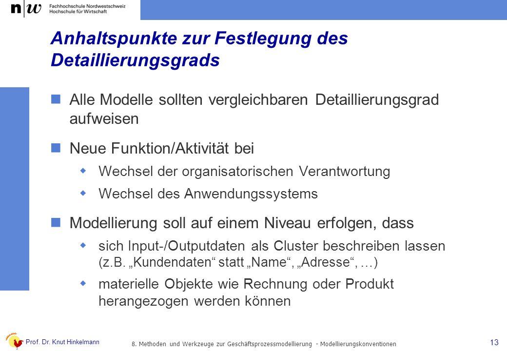 Prof. Dr. Knut Hinkelmann 13 Anhaltspunkte zur Festlegung des Detaillierungsgrads Alle Modelle sollten vergleichbaren Detaillierungsgrad aufweisen Neu