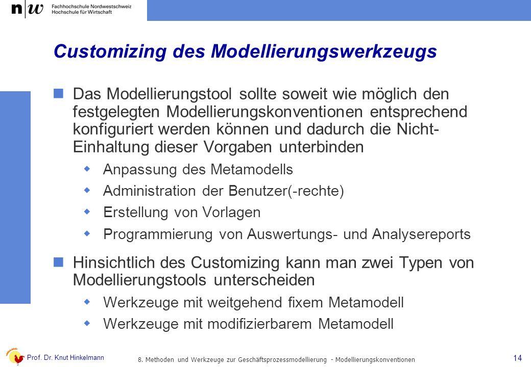 Prof. Dr. Knut Hinkelmann 14 Customizing des Modellierungswerkzeugs Das Modellierungstool sollte soweit wie möglich den festgelegten Modellierungskonv