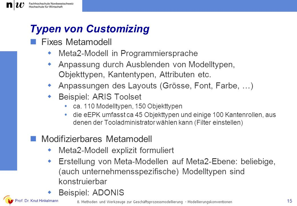 Prof. Dr. Knut Hinkelmann 15 Typen von Customizing Fixes Metamodell Meta2-Modell in Programmiersprache Anpassung durch Ausblenden von Modelltypen, Obj