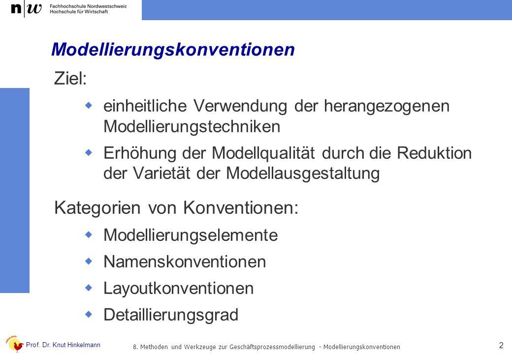 Prof. Dr. Knut Hinkelmann 2 Modellierungskonventionen Ziel: einheitliche Verwendung der herangezogenen Modellierungstechniken Erhöhung der Modellquali