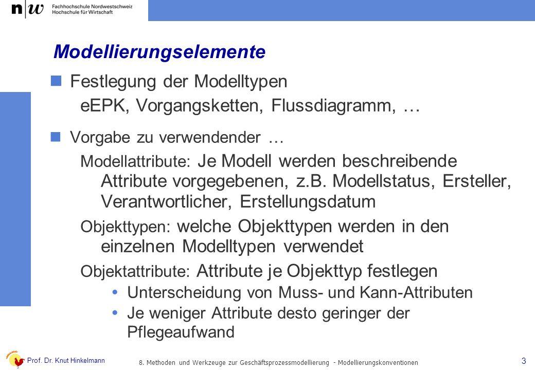 Prof. Dr. Knut Hinkelmann 3 Modellierungselemente Festlegung der Modelltypen eEPK, Vorgangsketten, Flussdiagramm, … Vorgabe zu verwendender … Modellat