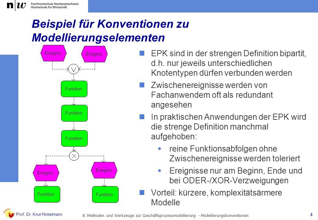 Prof. Dr. Knut Hinkelmann 4 Beispiel für Konventionen zu Modellierungselementen EPK sind in der strengen Definition bipartit, d.h. nur jeweils untersc