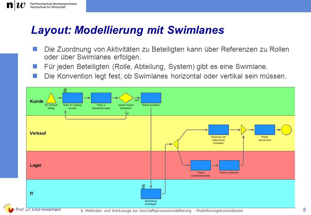 Prof. Dr. Knut Hinkelmann 8 Layout: Modellierung mit Swimlanes Die Zuordnung von Aktivitäten zu Beteiligten kann über Referenzen zu Rollen oder über S