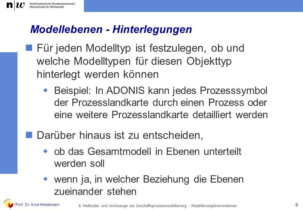 Prof. Dr. Knut Hinkelmann 9 Modellebenen - Hinterlegungen Für jeden Modelltyp ist festzulegen, ob und welche Modelltypen für diesen Objekttyp hinterle