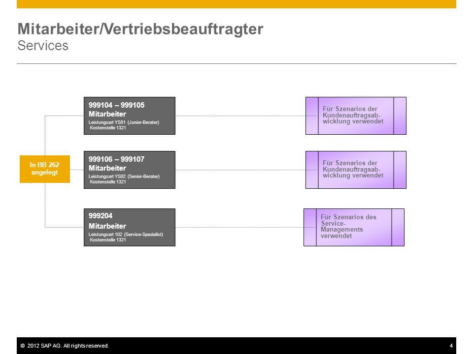 ©2012 SAP AG. All rights reserved.4 Mitarbeiter/Vertriebsbeauftragter Services 999104 – 999105 Mitarbeiter Leistungsart YS01 (Junior-Berater) Kostenst
