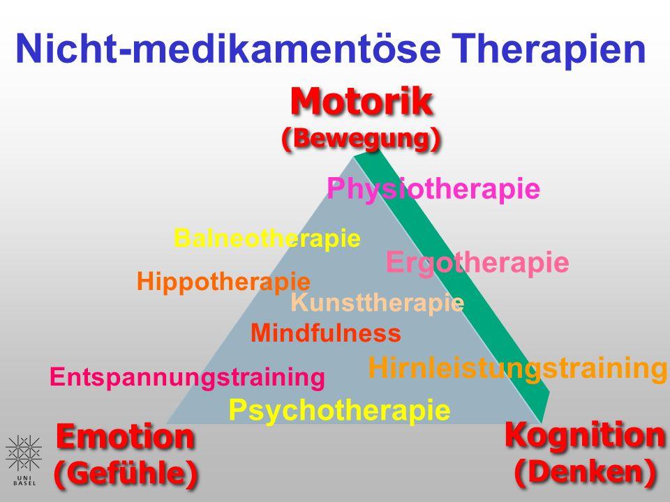 Nicht-medikamentöse Therapien Emotion (Gefühle) Emotion (Gefühle) Motorik (Bewegung) Motorik (Bewegung) Kognition (Denken) Kognition (Denken) Hirnleistungstraining Physiotherapie Hippotherapie Psychotherapie Balneotherapie Kunsttherapie Ergotherapie Entspannungstraining Mindfulness