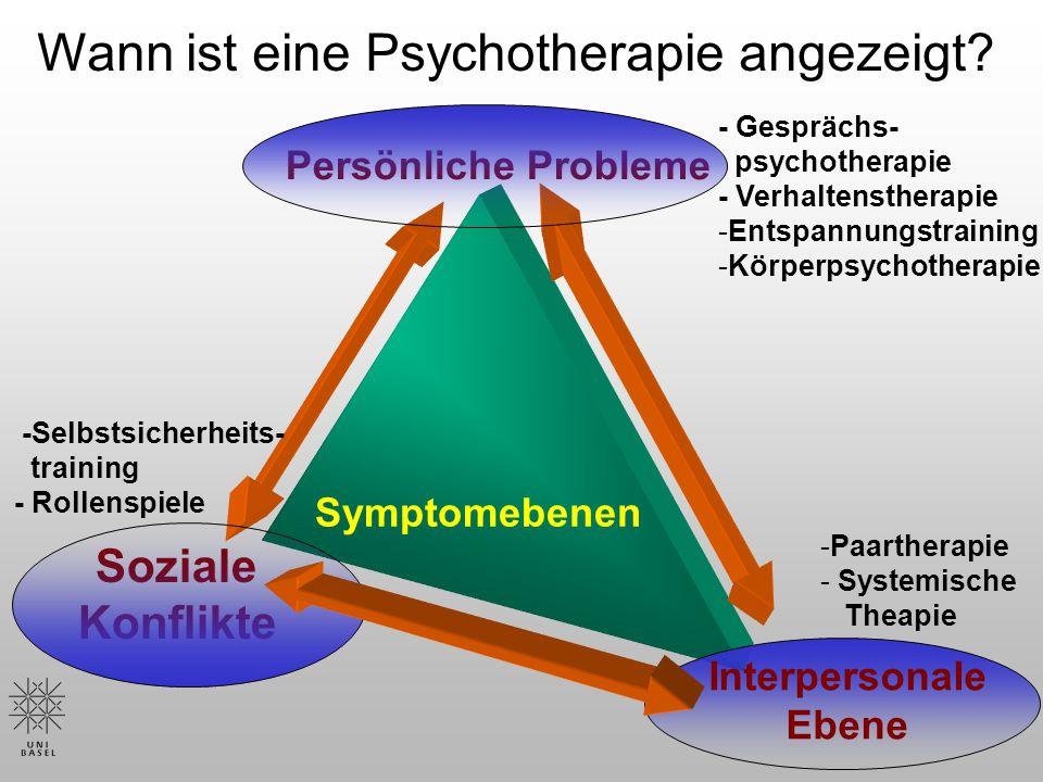 Persönliche Probleme Symptomebenen Soziale Konflikte Interpersonale Ebene - Gesprächs- psychotherapie - Verhaltenstherapie -Entspannungstraining -Körperpsychotherapie -Paartherapie - Systemische Theapie -Selbstsicherheits- training - Rollenspiele Wann ist eine Psychotherapie angezeigt?
