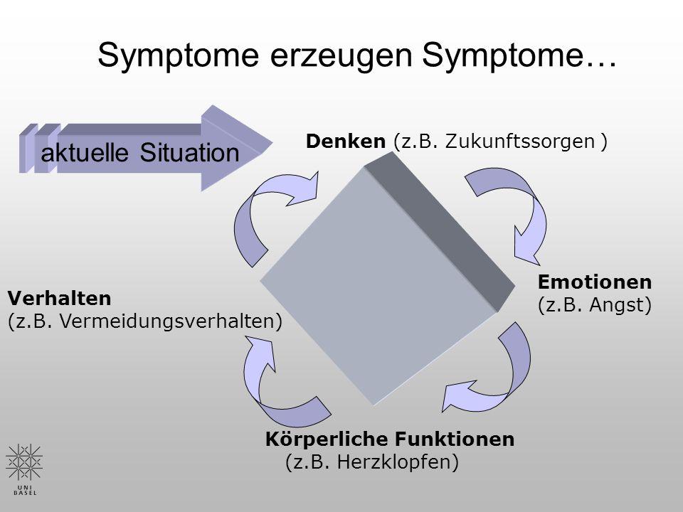 Symptome erzeugen Symptome… Denken (z.B.Zukunftssorgen ) Emotionen (z.B.