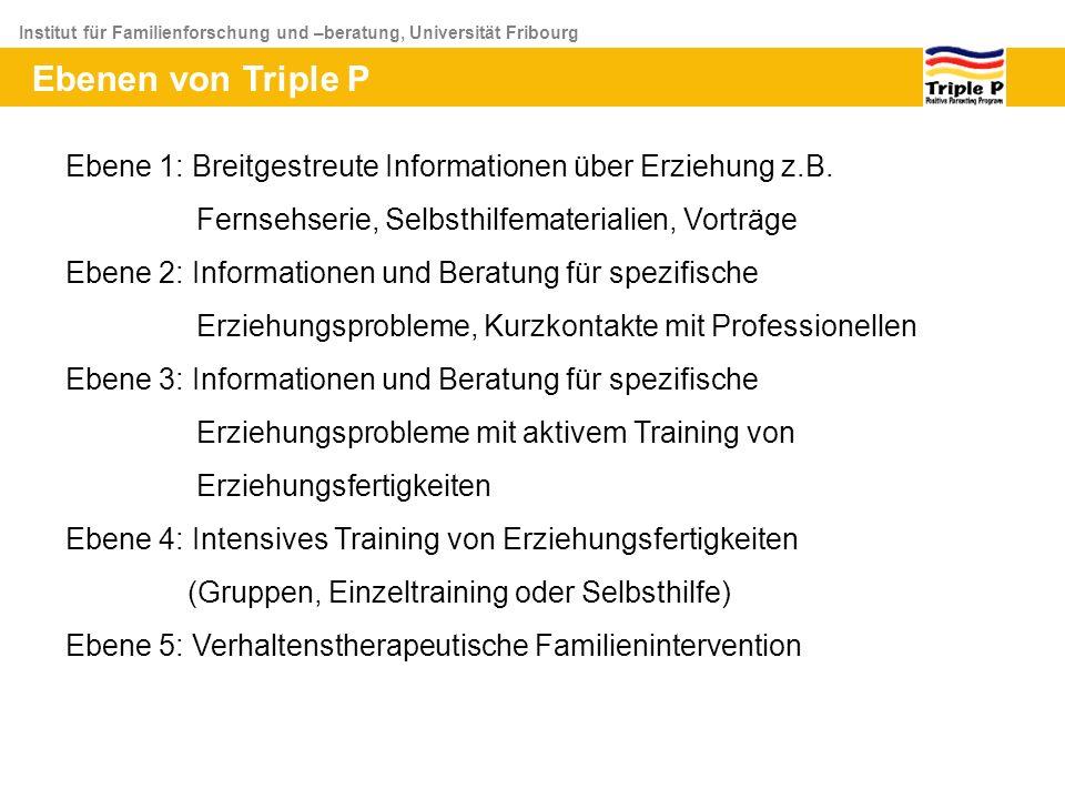 Institut für Familienforschung und –beratung, Universität Fribourg Ebenen von Triple P Ebene 1: Breitgestreute Informationen über Erziehung z.B. Ferns