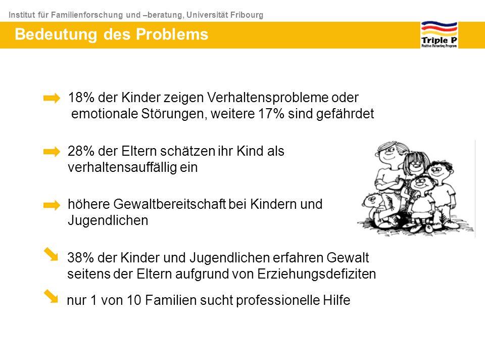 Institut für Familienforschung und –beratung, Universität Fribourg Bedeutung des Problems 18% der Kinder zeigen Verhaltensprobleme oder emotionale Stö