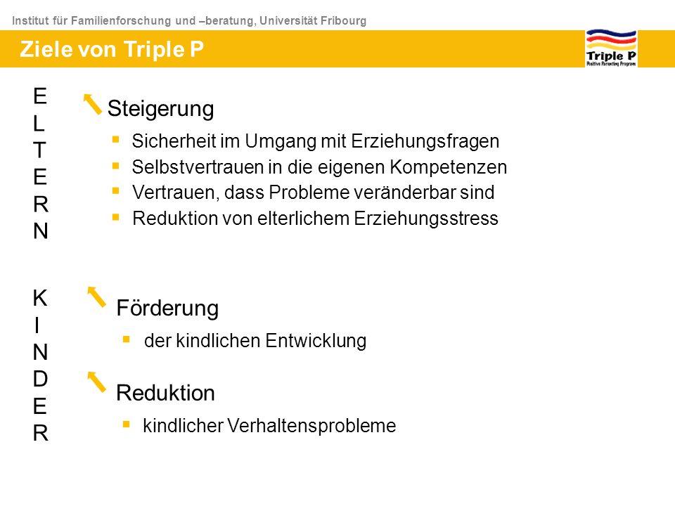 Institut für Familienforschung und –beratung, Universität Fribourg Ziele von Triple P Steigerung Sicherheit im Umgang mit Erziehungsfragen Selbstvertr