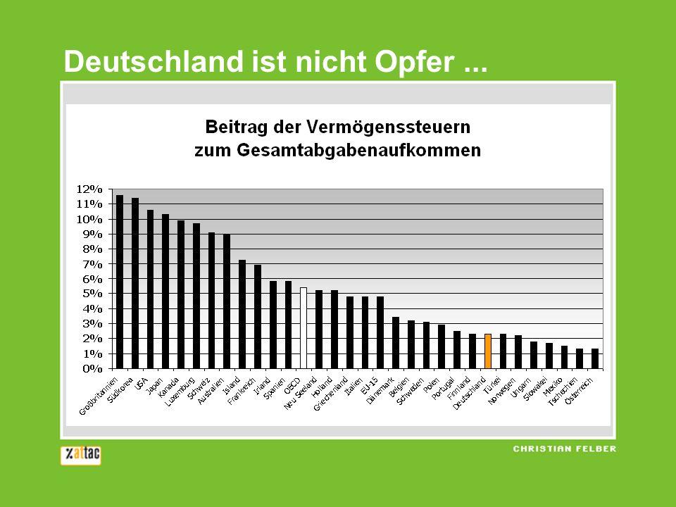 Deutschland ist nicht Opfer...