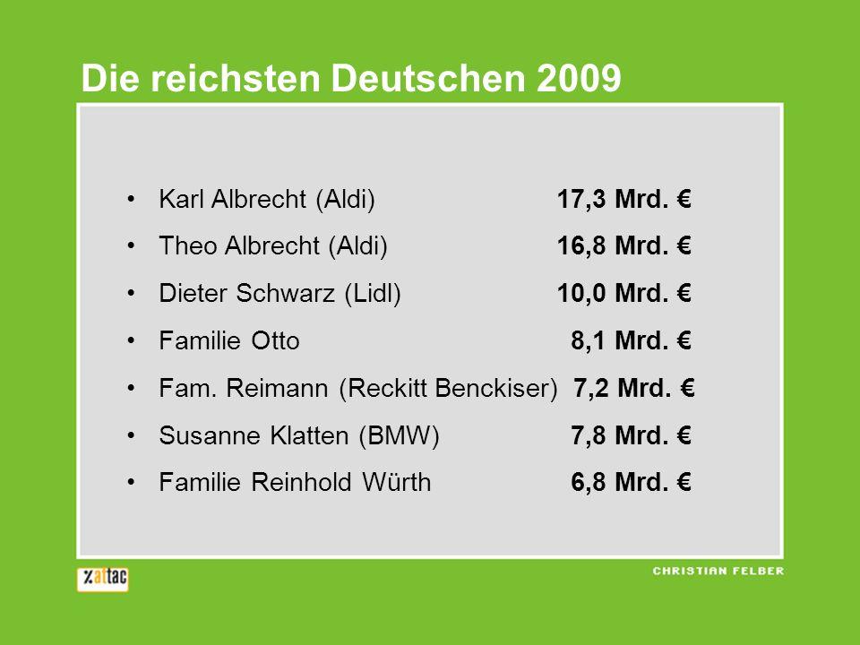 Karl Albrecht (Aldi)17,3 Mrd. Theo Albrecht (Aldi)16,8 Mrd. Dieter Schwarz (Lidl)10,0 Mrd. Familie Otto 8,1 Mrd. Fam. Reimann (Reckitt Benckiser) 7,2