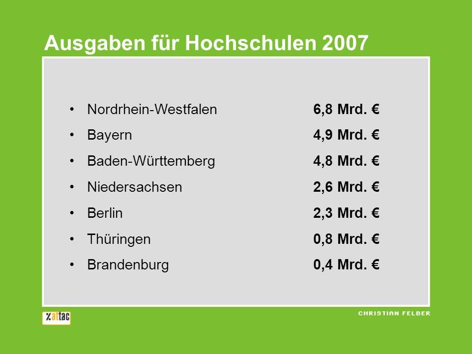 Nordrhein-Westfalen 6,8 Mrd. Bayern 4,9 Mrd. Baden-Württemberg 4,8 Mrd. Niedersachsen 2,6 Mrd. Berlin 2,3 Mrd. Thüringen 0,8 Mrd. Brandenburg 0,4 Mrd.