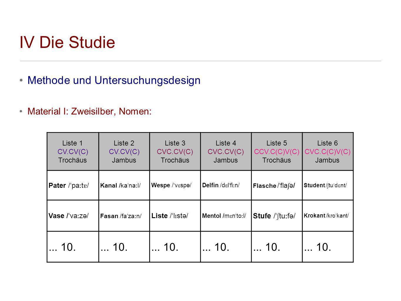 IV Die Studie Methode und Untersuchungsdesign Material I: Zweisilber, Nomen: Liste 1 CV.CV(C) Trochäus Liste 2 CV.CV(C) Jambus Liste 3 CVC.CV(C) Troch