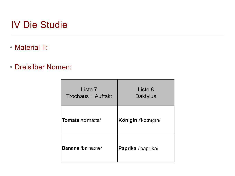IV Die Studie Material II: Dreisilber Nomen: Liste 7 Trochäus + Auftakt Liste 8 Daktylus Tomate /to ˈ ma ː tə/Königin / ˈ kø:n ɪɡɪ n/ Banane /ba ˈ na