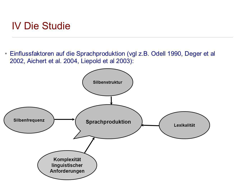 IV Die Studie Einflussfaktoren auf die Sprachproduktion (vgl z.B. Odell 1990, Deger et al 2002, Aichert et al. 2004, Liepold et al 2003): Sprachproduk