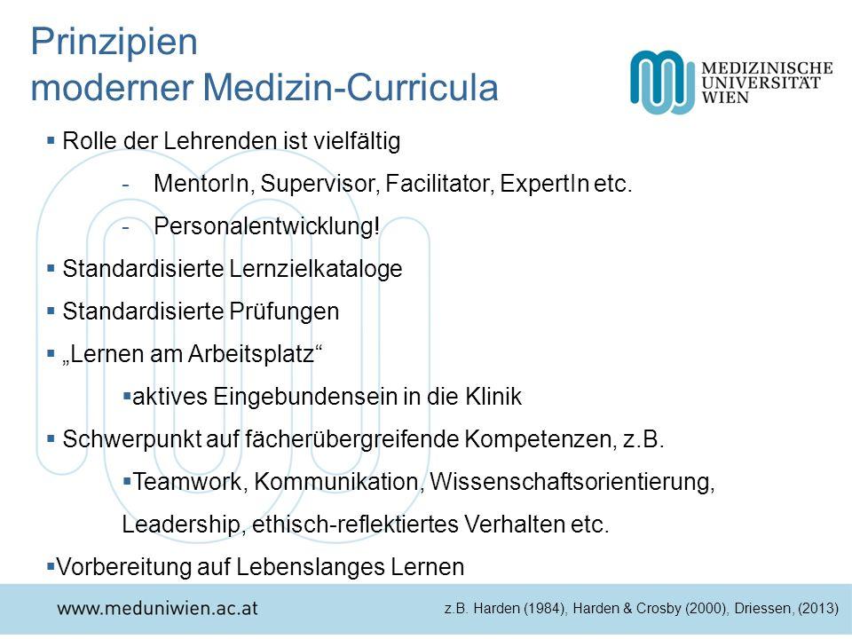 Prinzipien moderner Medizin-Curricula Rolle der Lehrenden ist vielfältig -MentorIn, Supervisor, Facilitator, ExpertIn etc. -Personalentwicklung! Stand
