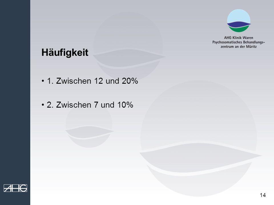 14 Häufigkeit 1. Zwischen 12 und 20% 2. Zwischen 7 und 10%