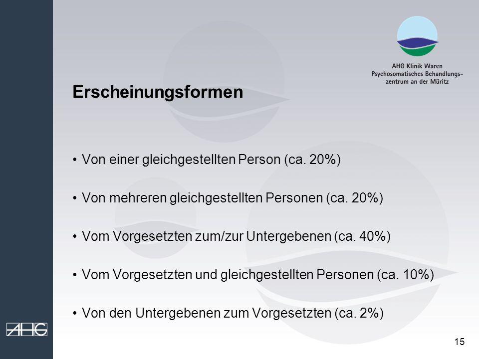 15 Erscheinungsformen Von einer gleichgestellten Person (ca. 20%) Von mehreren gleichgestellten Personen (ca. 20%) Vom Vorgesetzten zum/zur Untergeben