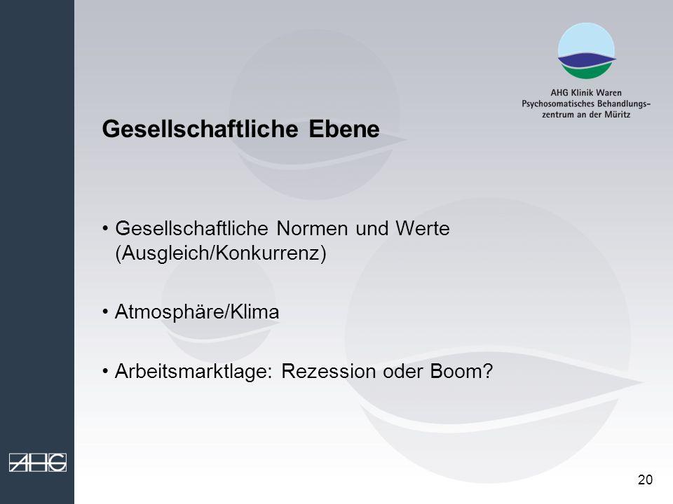 20 Gesellschaftliche Ebene Gesellschaftliche Normen und Werte (Ausgleich/Konkurrenz) Atmosphäre/Klima Arbeitsmarktlage: Rezession oder Boom?