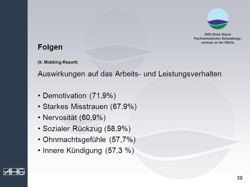39 Folgen (lt. Mobbing-Report) Auswirkungen auf das Arbeits- und Leistungsverhalten Demotivation (71,9%) Starkes Misstrauen (67.9%) Nervosität (60,9%)