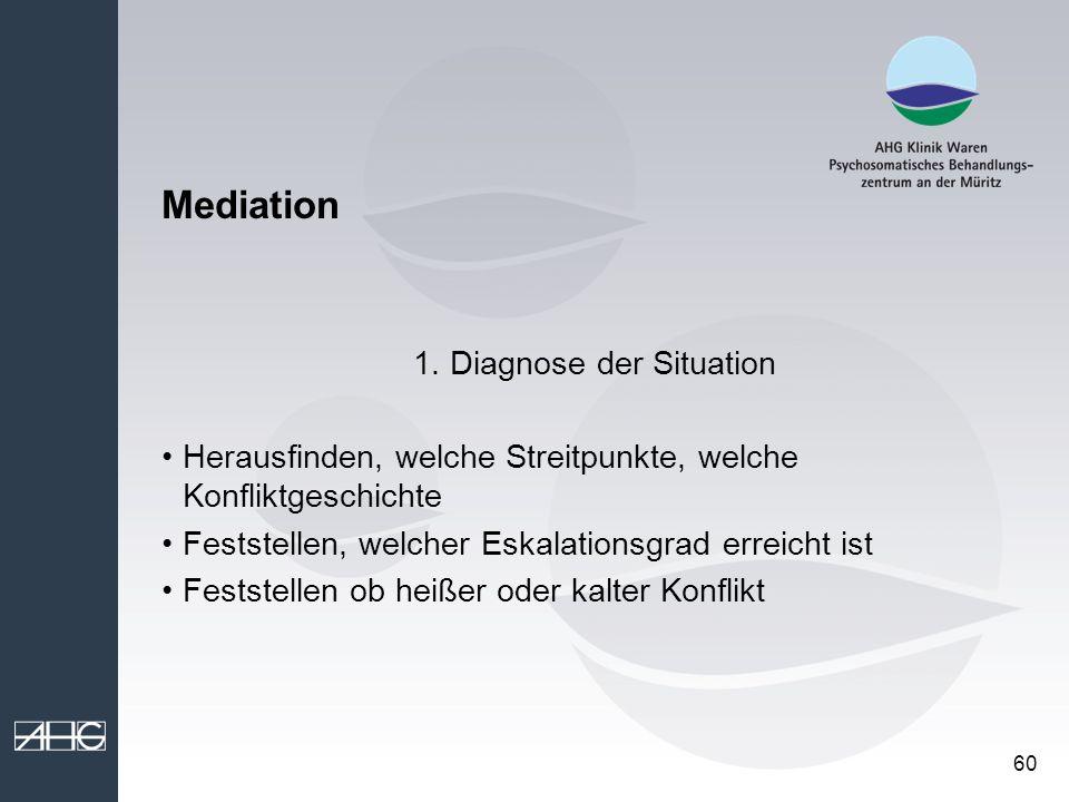 60 Mediation 1. Diagnose der Situation Herausfinden, welche Streitpunkte, welche Konfliktgeschichte Feststellen, welcher Eskalationsgrad erreicht ist