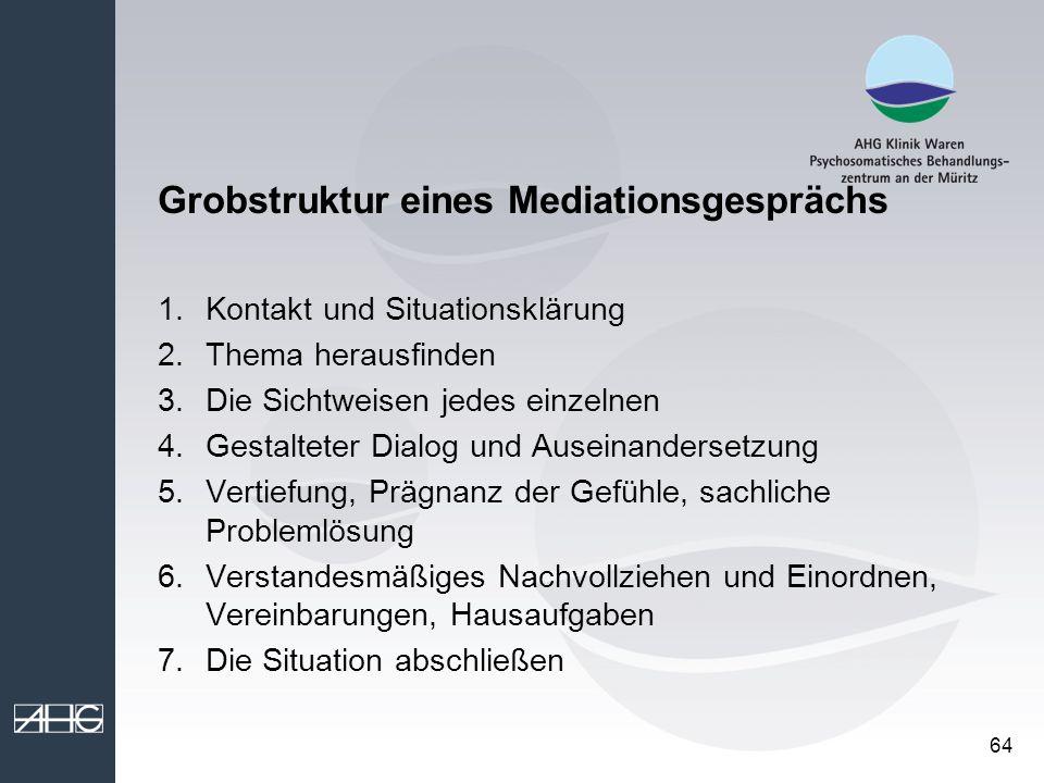 64 Grobstruktur eines Mediationsgesprächs 1.Kontakt und Situationsklärung 2.Thema herausfinden 3.Die Sichtweisen jedes einzelnen 4.Gestalteter Dialog