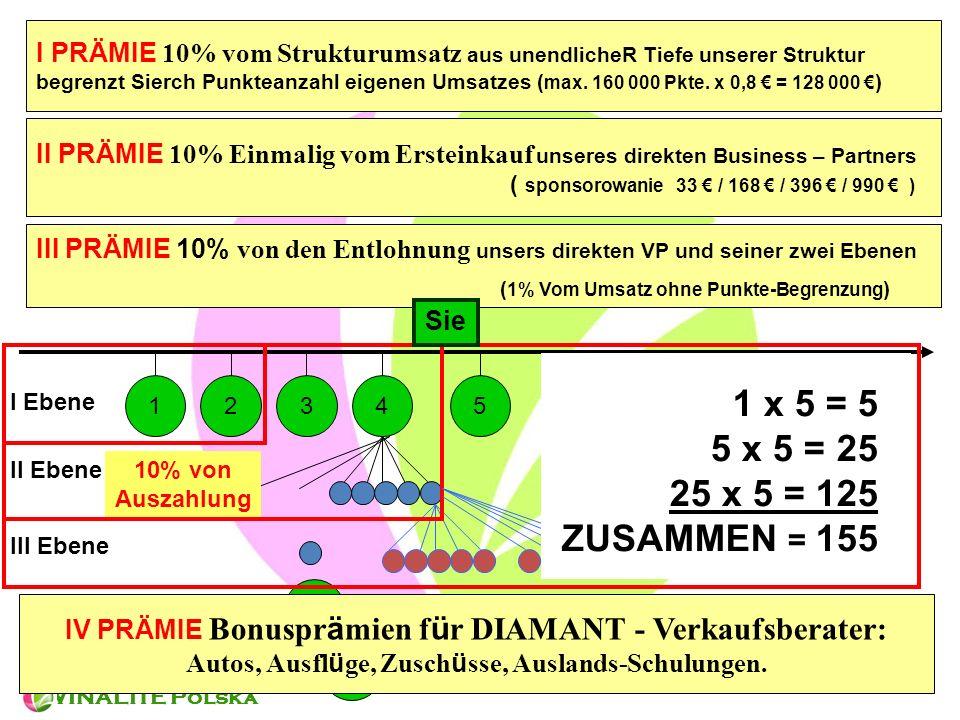 WINALITE Polska I PRÄMIE 10% vom Strukturumsatz aus unendlicheR Tiefe unserer Struktur begrenzt Sierch Punkteanzahl eigenen Umsatzes ( max. 160 000 Pk