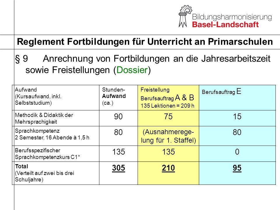Reglement Fortbildungen für Unterricht an Primarschulen § 9Anrechnung von Fortbildungen an die Jahresarbeitszeit sowie Freistellungen (Dossier) Aufwan