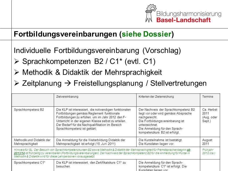 Individuelle Fortbildungsvereinbarung (Vorschlag) Sprachkompetenzen B2 / C1* (evtl. C1) Methodik & Didaktik der Mehrsprachigkeit Zeitplanung Freistell