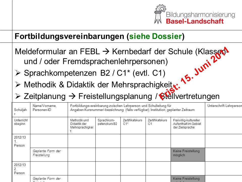 Fortbildungsvereinbarungen (siehe Dossier) Meldeformular an FEBL Kernbedarf der Schule (Klassen- und / oder Fremdsprachenlehrpersonen) Sprachkompetenz