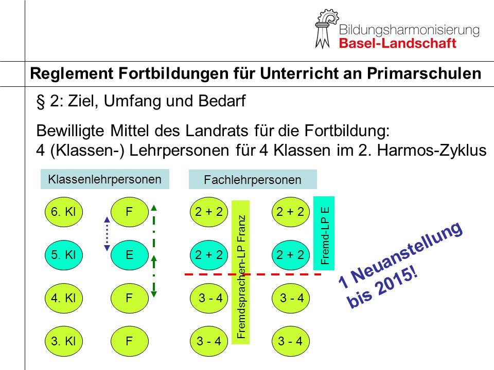 Ausblick auf Workshop – Ende November (1/2 Tag) Einführung Lehrplan 21 ab 2015 – Veränderungen: 6.