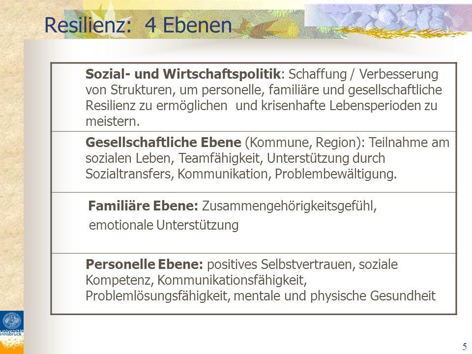 5 Resilienz: 4 Ebenen Sozial- und Wirtschaftspolitik: Schaffung / Verbesserung von Strukturen, um personelle, familiäre und gesellschaftliche Resilien