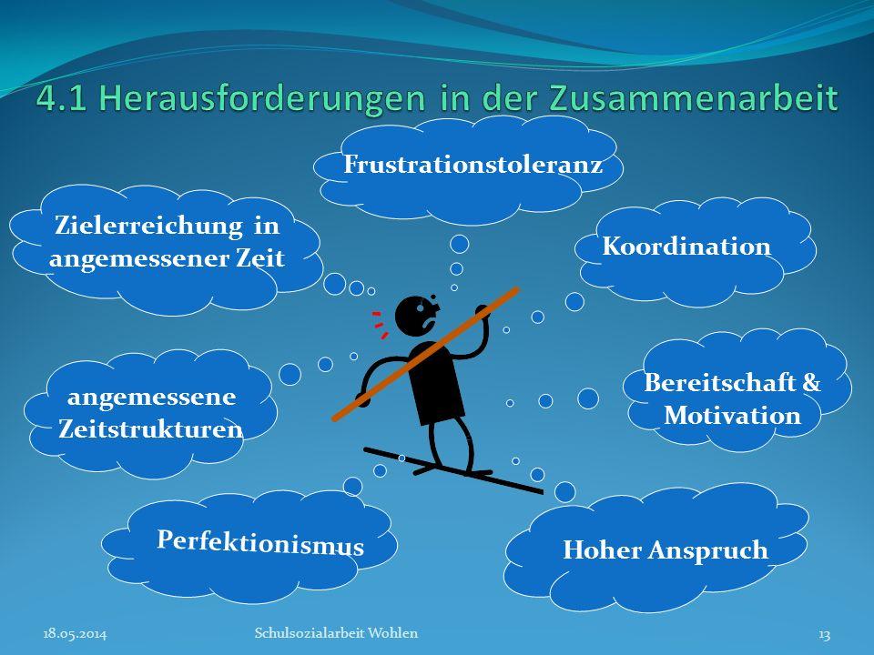 18.05.201413Schulsozialarbeit Wohlen Koordination Bereitschaft & Motivation Zielerreichung in angemessener Zeit angemessene Zeitstrukturen Perfektioni