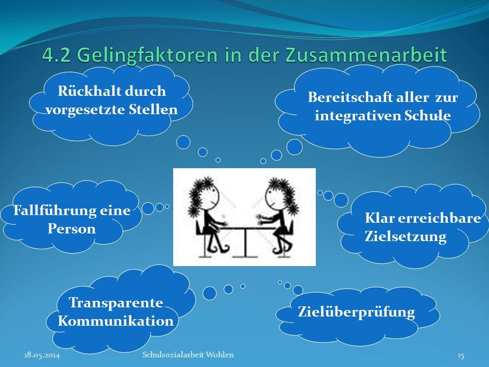 Klar erreichbare Zielsetzung Bereitschaft aller zur integrativen Schule Zielüberprüfung Transparente Kommunikation Fallführung eine Person Rückhalt du