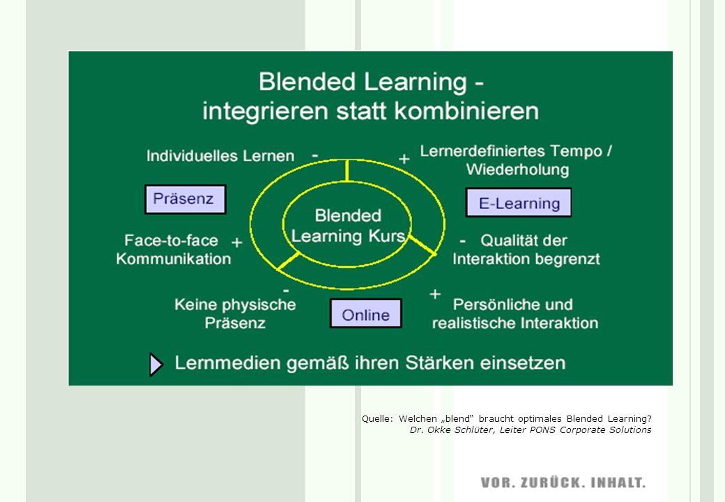 Quelle: Welchen blend braucht optimales Blended Learning.