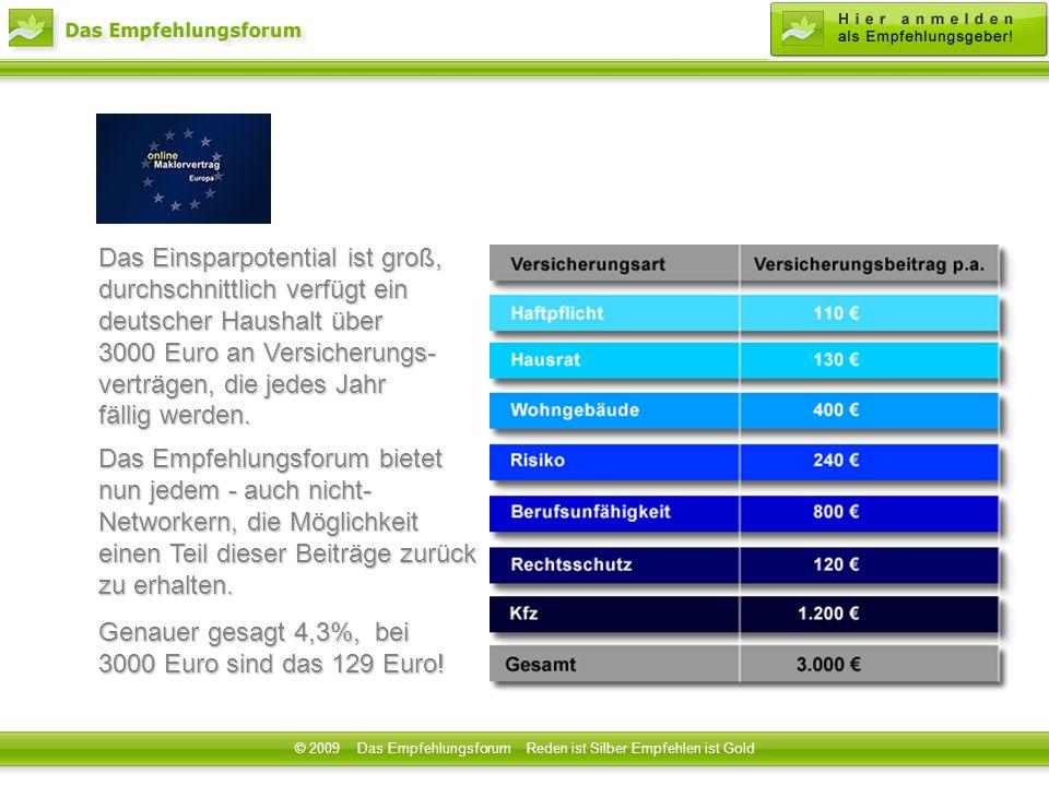 Das Einsparpotential ist groß, durchschnittlich verfügt ein deutscher Haushalt über 3000 Euro an Versicherungs- verträgen, die jedes Jahr fällig werden.