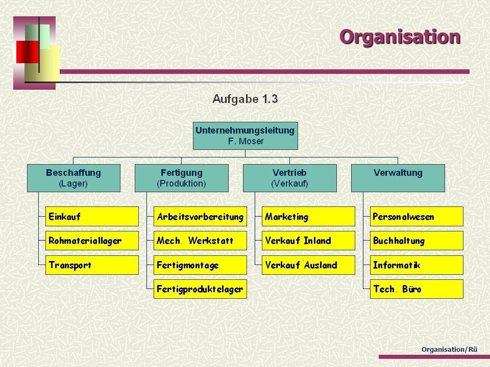 Organisation/Rü Organisation